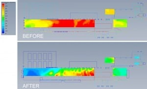 industrial cfd modeling heat map