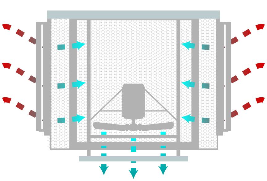 DeltaStream adiabatic natural cooling unit